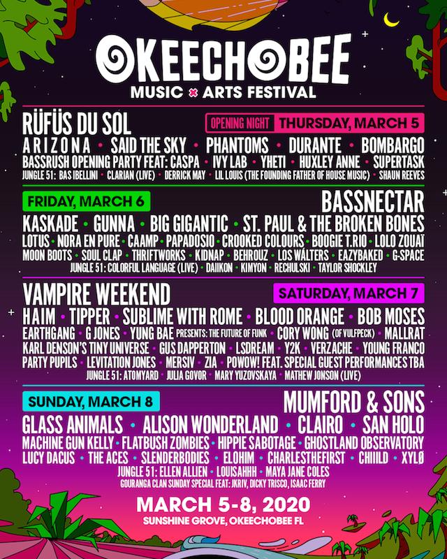 Bassnectar at Okeechobee 2020